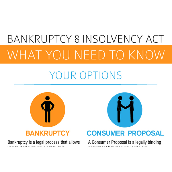 how to know if you should file bankruptcy